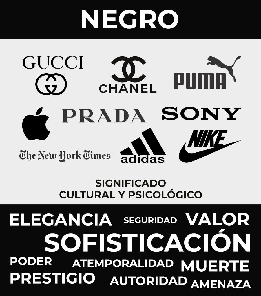 Psicología del color Negro