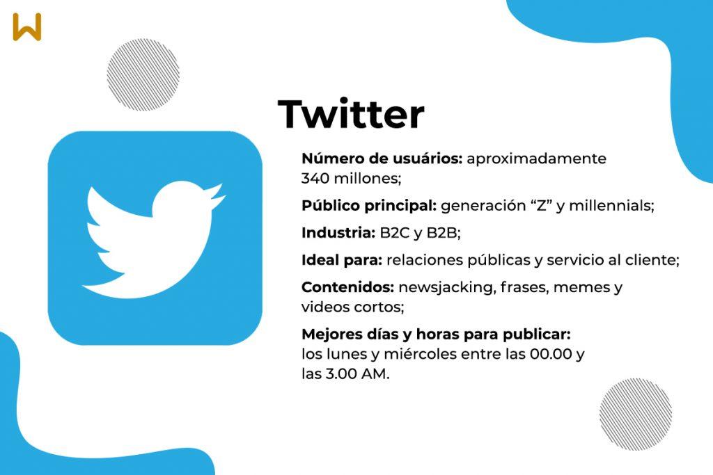 Características y ventajas de Twitter